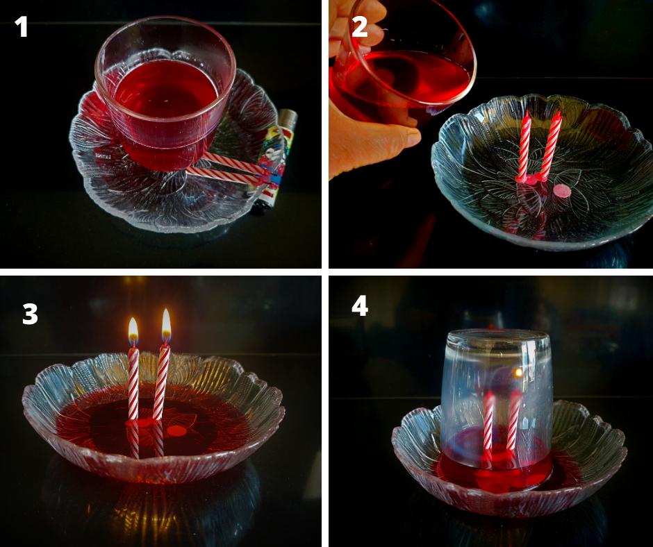 la candela che risucchia l'acqua
