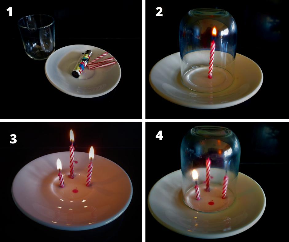 candele magiche, esperimenti